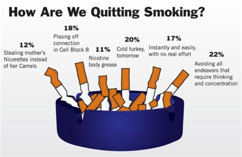 the most success way to quit smoking picture 2