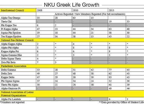 growth flex+greece picture 13