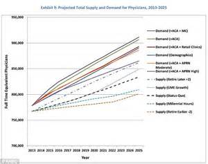 nursing shortage and aging population picture 7