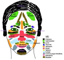 western treatments for acne and chinese or aryvedic picture 10