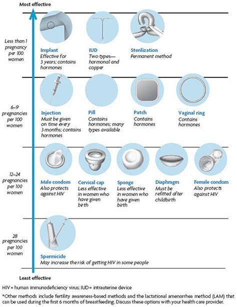 acne reducing birth control picture 5