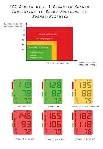 High blood pressure readings over 200 picture 7