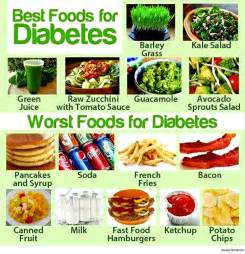 foods for diabetics picture 2