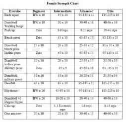 strength training exercises with weights for weight loss in women picture 7
