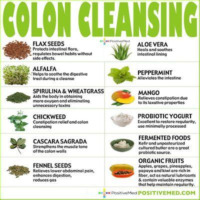 colon cleansing foods picture 3