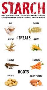 starches diet picture 9