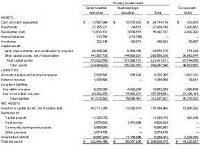 thistle hotels current financial position picture 2
