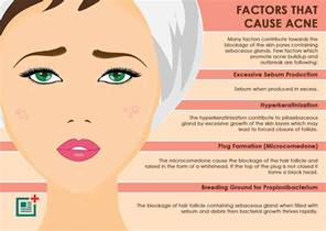 what causes acne picture 13