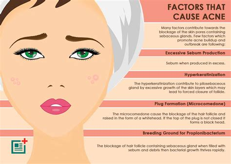 causes of cystic acne picture 9