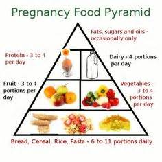chinese diet plan to help get pregnant picture 7