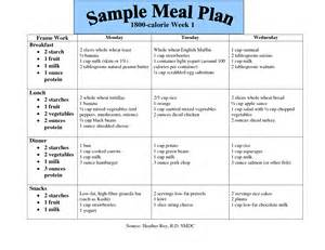 1400 sample diet for diabetics picture 3