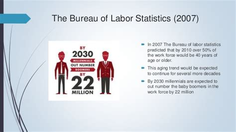 and the ageing workforce picture 3