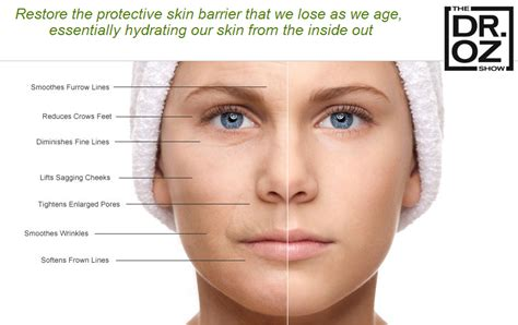 do phytoceramides help acne picture 5