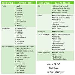 main dishes that are in the diet for gerd sufferers picture 6