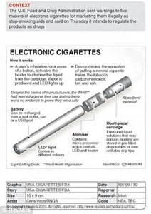 tobacco smoke odor picture 6