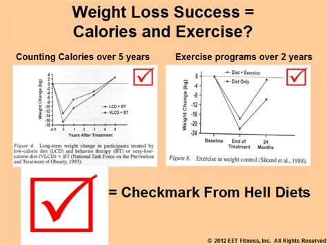 diet portions and exercise picture 5