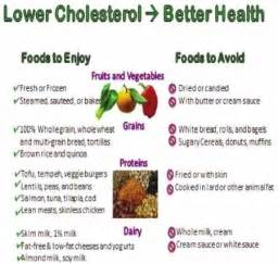 List low cholesterol food picture 7
