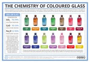 chemical composition of hair dye picture 3