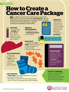 medical packages for liver cancer treatment picture 19