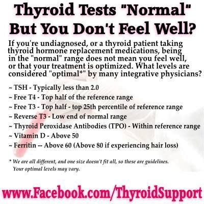 test for thyroid problems picture 1