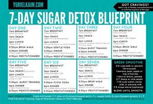 no sugar diet cleanse picture 9