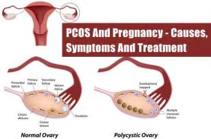 medicine for cleaning ovary picture 14