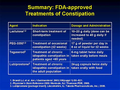 chronic constipation diet picture 2