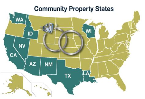 community property ca and joint tenancy picture 6