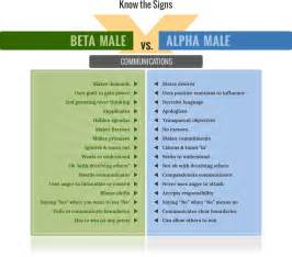 how do i take alpha male xl for picture 3