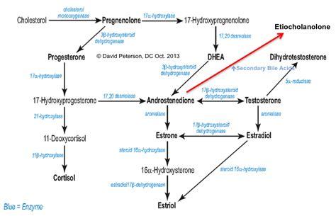 autoimmune thyroid disease picture 9