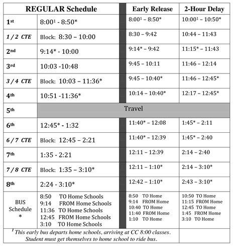 atkin's diet daily schedule picture 9