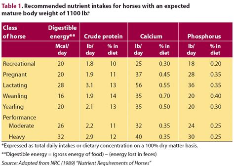 dietary intake picture 13
