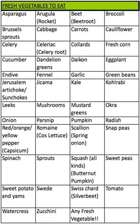 coumadin diet picture 8