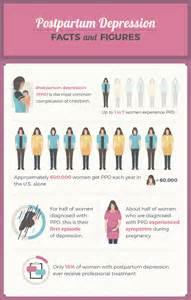 armour thyroid  post partum depression picture 2