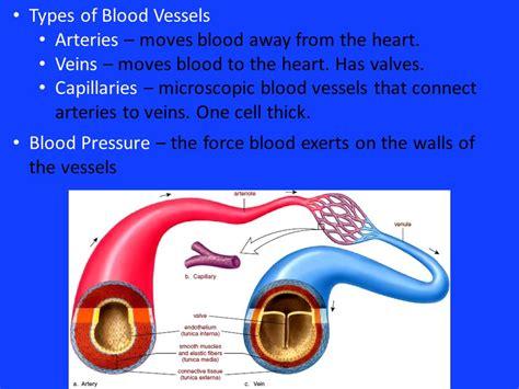 walk away high blood pressure picture 1