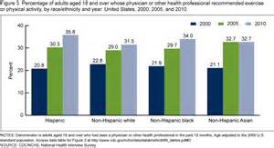 public health and aging trends in the united picture 7