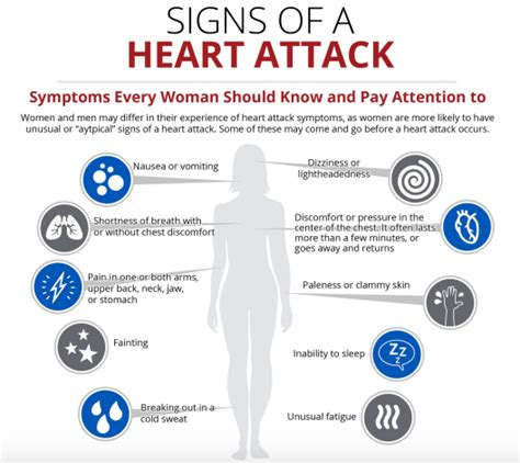 women and heart attacks indigestion picture 14