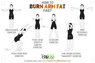 burning fat fast techniques picture 13