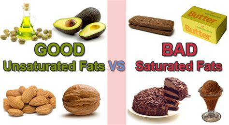 ht low cholesterol diet picture 2