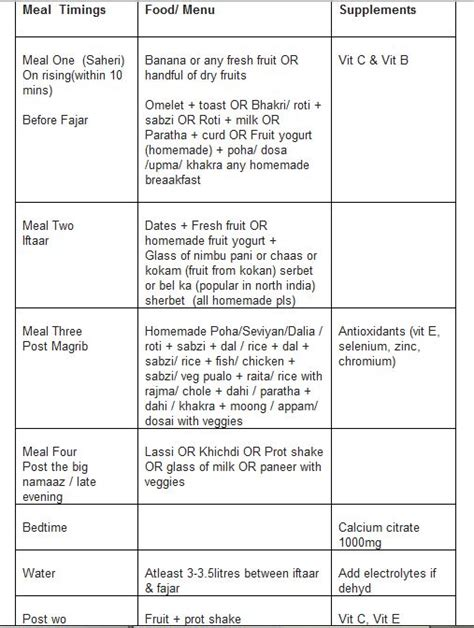 1500 calories a day diet plan picture 10