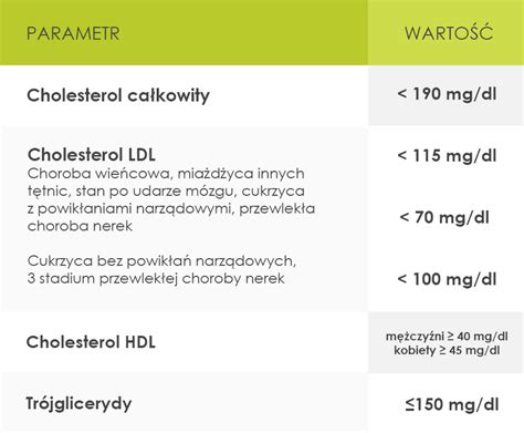 cholesterol mg dl picture 5