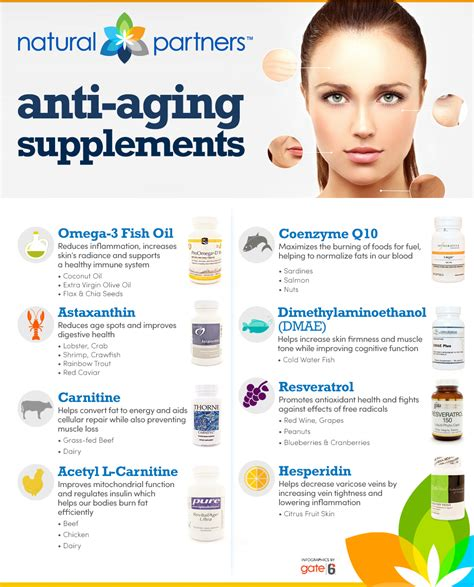 aging vitamin supplements picture 2