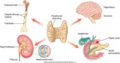 the effects of hyperthyroidism picture 10