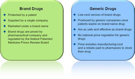 Cholesterol medicines picture 7
