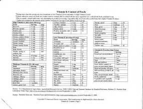 list of boold thinning supplements picture 3
