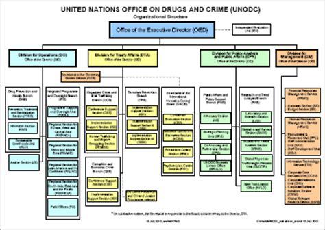 pdf walmart drug list 2016 picture 9