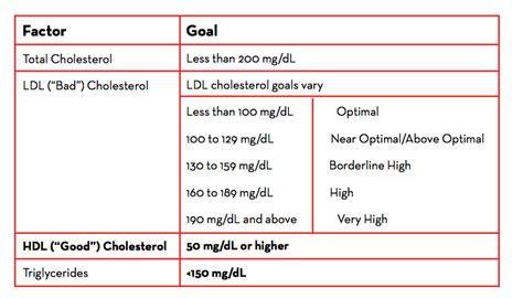 2014 latest ldl cholesterol treatments picture 7