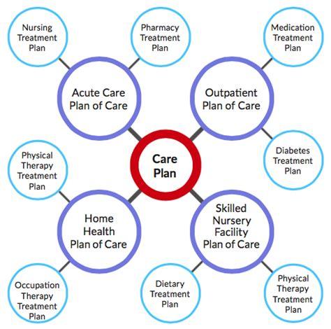 vehicular accident nursing care plan picture 1