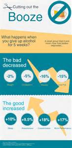can you loose weight by quitting drinking? picture 9