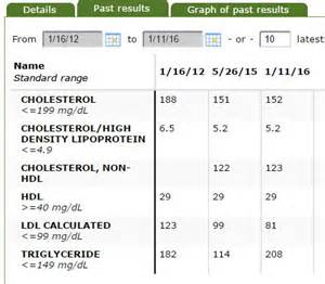 hdl cholesterol testing picture 5